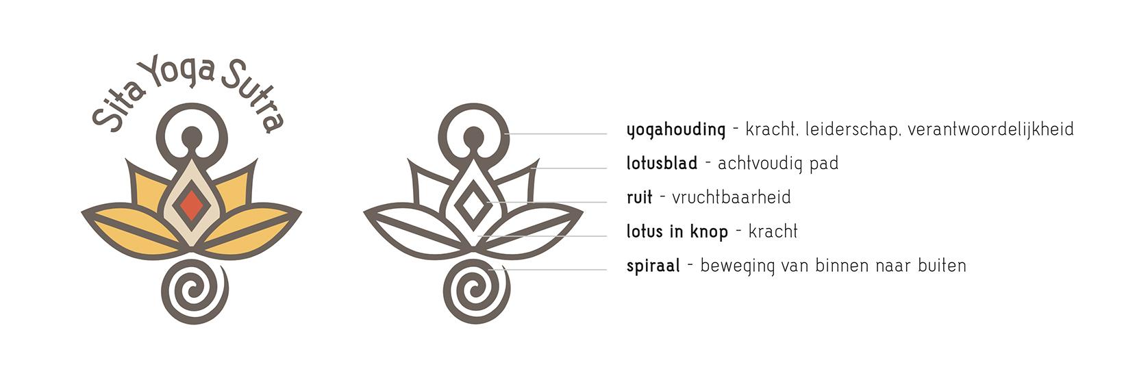 Sita Yoga Sutra logo ontwerp